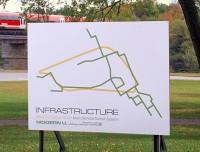 Modern U. Infastructure